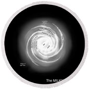 A Diagram Of The Milky Way, Depicting Round Beach Towel