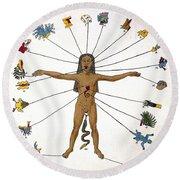 Aztec Zodiac Man, Medical Astrology Round Beach Towel