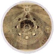 Celestial Map 1710b Round Beach Towel