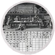 Chemical Lab With Proto-periodic Table Round Beach Towel