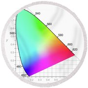 Cie Chromaticity Diagram - Colors Seen By Daylight Round Beach Towel