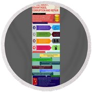 Complete Information About Ms Sql Round Beach Towel