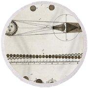 Diagram Of Eclipses, 18th Century Round Beach Towel
