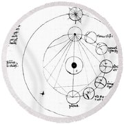 Galen, Phases Of The Moon, Diagram Round Beach Towel