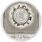 Herschels Table Of The Weather, 1815 Round Beach Towel