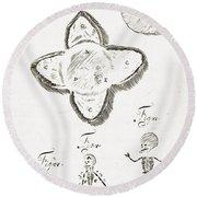Human Embryo Development, 1685 Round Beach Towel