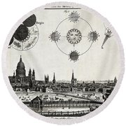London With Eclipse Diagram, 1748 Round Beach Towel