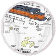 Milwaukee Road Sd-40 Pop-art Round Beach Towel