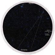 Octans, Apus, South Celestial Pole Round Beach Towel