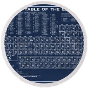 Periodic Table Of Elements In Blue Round Beach Towel