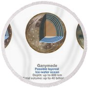 Planet Oceans Round Beach Towel