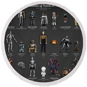 The Evolution Of Robots In Movies Round Beach Towel