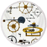 Types Of Clock Mechanism, 1810 Round Beach Towel