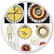 Types Of Clockfaces And Mechanism, 1809 Round Beach Towel