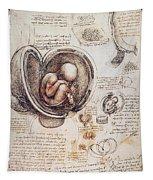 Leonardo: Human Fetus Tapestry