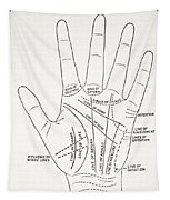 Basic Lines And Lesser Lines Of The Hand Tapestry