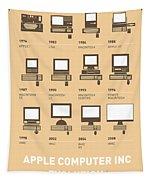 My Evolution Apple Mac Minimal Poster Tapestry
