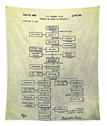 Nystatin Production Chemistry Patent Tapestry