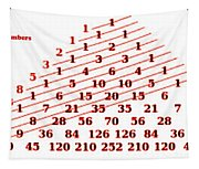 The Fibonacci Numbers Catus 1 No. 3 H A Tapestry