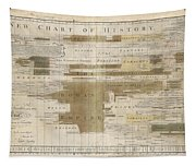 Timeline Map Of The Historic Empires Of The World - Chronographical Map - Historical Map Tapestry