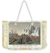 1825 Carez Comparative Map Or Chart Of The Worlds Great Mountains Weekender Tote Bag