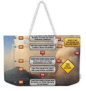 Diagnosing Wildland Firefighter Disease Weekender Tote Bag