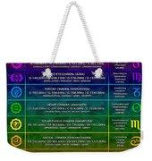 432hz Alchemical Chakra Zodiac Chart Weekender Tote Bag by Derek Gedney