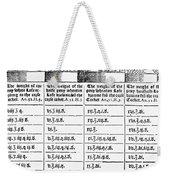 Baker's Price List, 1600 Weekender Tote Bag
