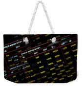 Error Mode Weekender Tote Bag