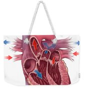 Heart Blood Flow Weekender Tote Bag