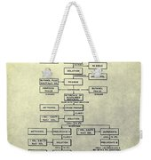 Nystatin Production Chemistry Patent Weekender Tote Bag