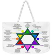 Spectro-chrome Weekender Tote Bag