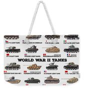 World War II Tanks Weekender Tote Bag