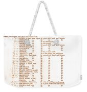 Slave Auction Notice Weekender Tote Bag by Photo Researchers, Inc.