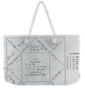 Horoscope Chart For Louis Xiv, 1661 Weekender Tote Bag by Science Source