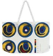 Antarctica: Ozone, 1988 Weekender Tote Bag