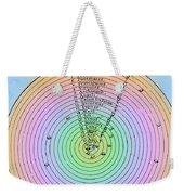 Aristotlelian And Christian Cosmologies Weekender Tote Bag by Science Source