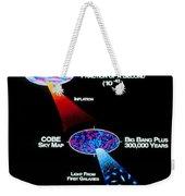 Artwork Of Big Bang Theory Based Weekender Tote Bag