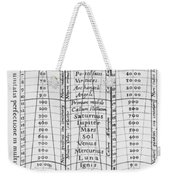 Hierarchy Of The Universe, 1617 Weekender Tote Bag by Science Source