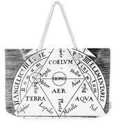 Mundus Archetypus, Archetypal World Weekender Tote Bag