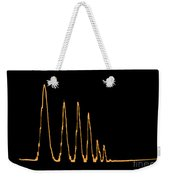Sound Wave Weekender Tote Bag