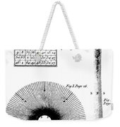 Ben Franklin's Water-spouts And Whirlwinds Weekender Tote Bag by Science Source