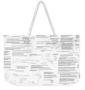 Canvas Spider Weekender Tote Bag