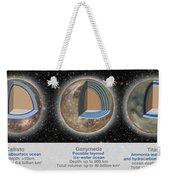 Planet Oceans Weekender Tote Bag