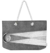 Aurora Borealis Explanation, 19th Weekender Tote Bag