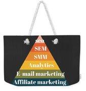 Best Digital Marketing Institute In Ameerpet Hyderabad Weekender Tote Bag