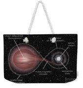 Binary Star System Weekender Tote Bag