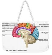 Cerebral Cortex Areas, Illustration Weekender Tote Bag