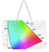 Cie Chromaticity Diagram - Colors Seen By Daylight Weekender Tote Bag