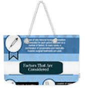 Effective Remedies To Treat Varicose Vein Discomfort Weekender Tote Bag